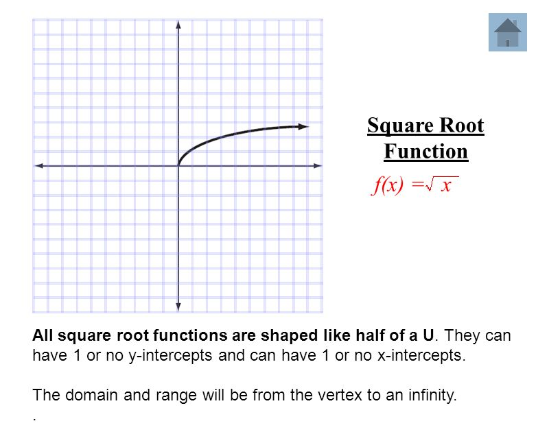 Square Root Function Examples Parent functions Modul...