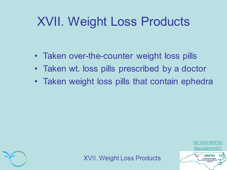 XVII. Weight Loss Products