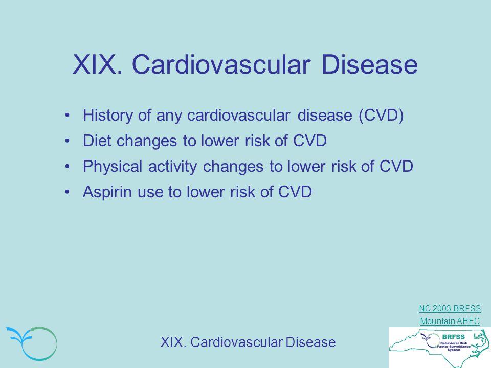 XIX. Cardiovascular Disease