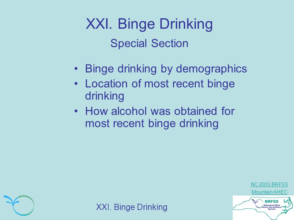 XXI. Binge Drinking Special Section