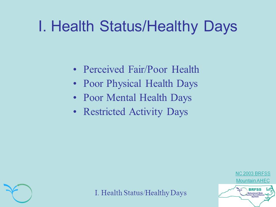 I. Health Status/Healthy Days