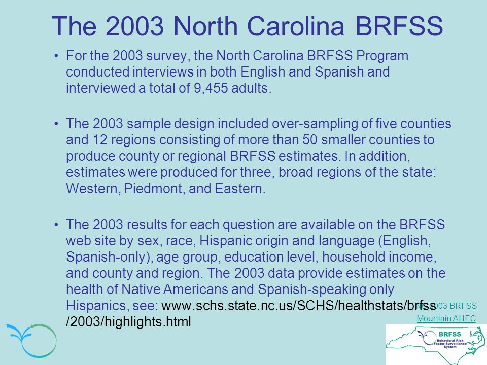 The 2003 North Carolina BRFSS