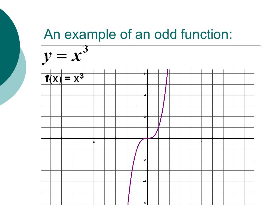 An example of an odd function: