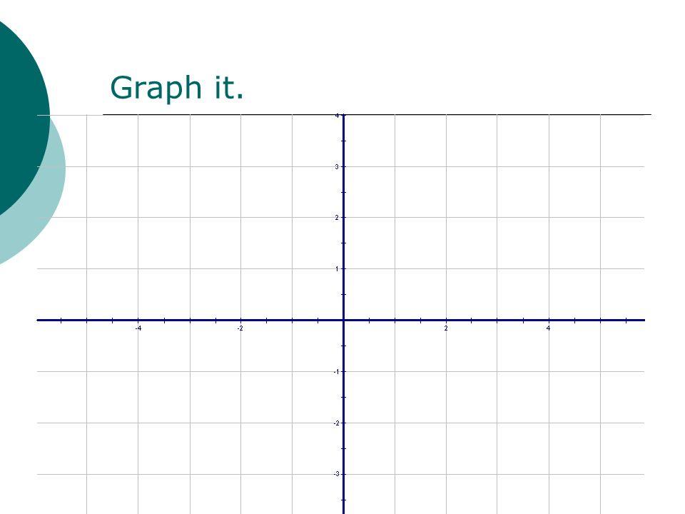 Graph it.