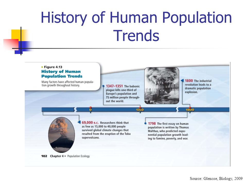 human population history effects and theories essay The essay on the principle of population an important work of malthus is a landmark in the history of population studies the theme of the essay was mainly to argue that the tendency of the population to grow faster in relation to its means of subsistence has led to human misery and placed several obstacles in the path of human progress.