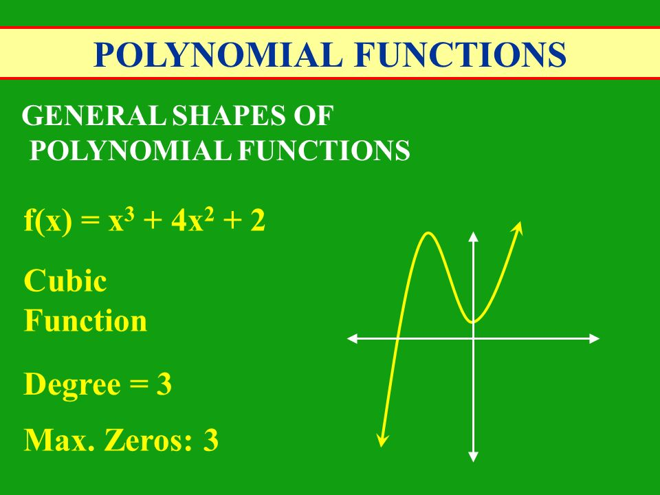 POLYNOMIAL FUNCTIONS f(x) = x3 + 4x2 + 2 Cubic Function Degree = 3