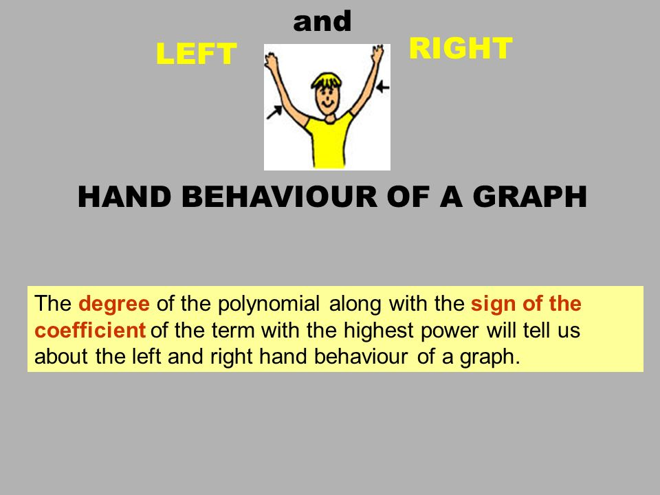 HAND BEHAVIOUR OF A GRAPH