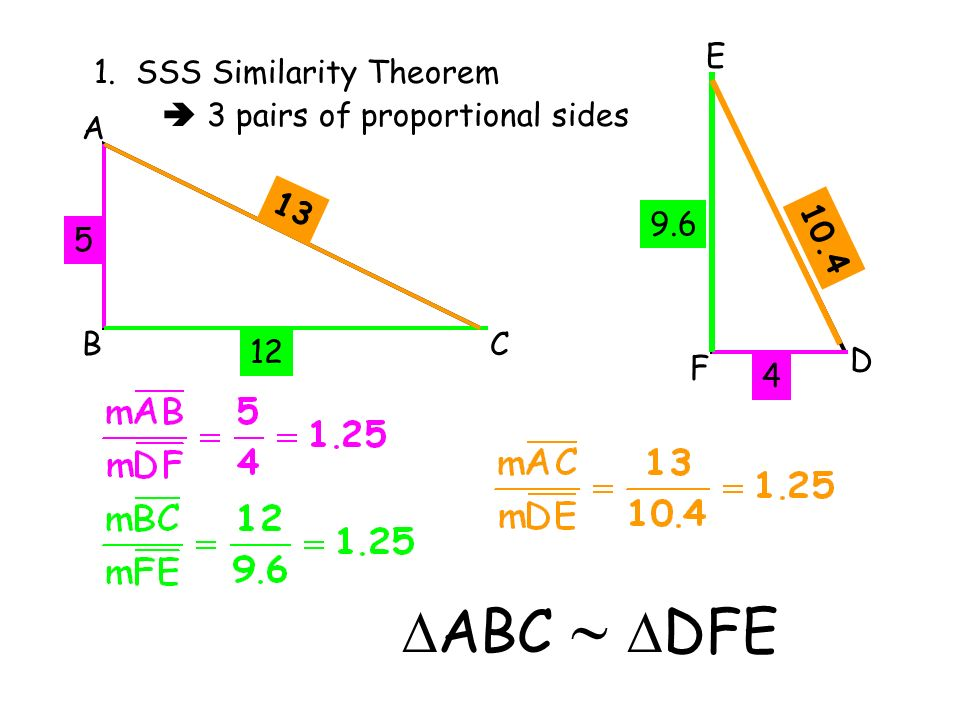 ABC  DFE E F D 1. SSS Similarity Theorem