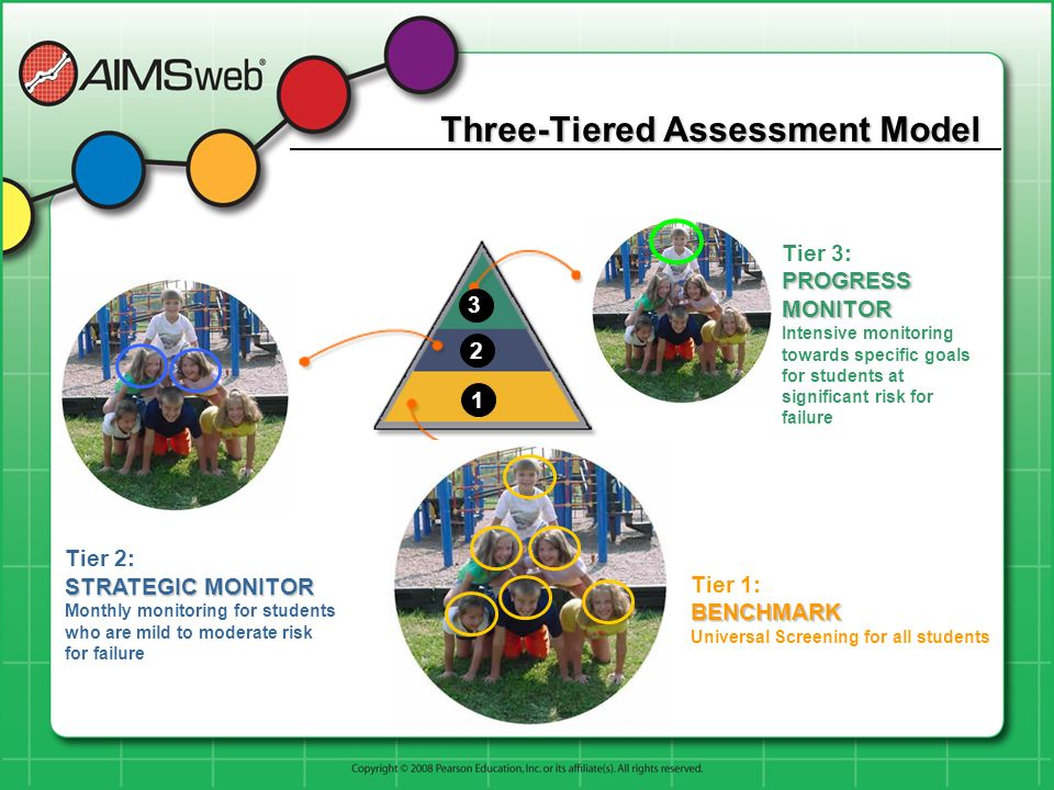 Three-Tiered Assessment Model
