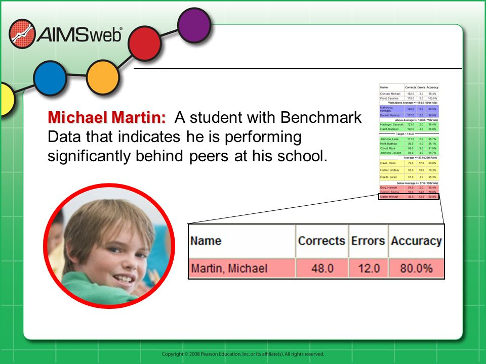 Michael Martin: A student with Benchmark Data that indicates he is performing significantly behind peers at his school.