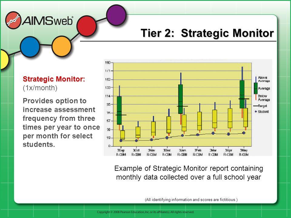 Tier 2: Strategic Monitor