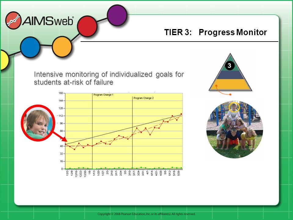 TIER 3: Progress Monitor