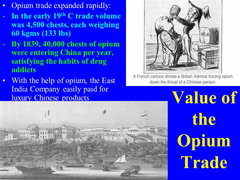 Value of the Opium Trade