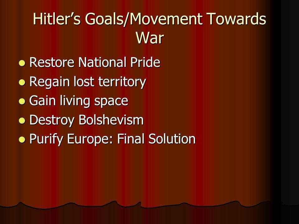 Hitler's Goals/Movement Towards War
