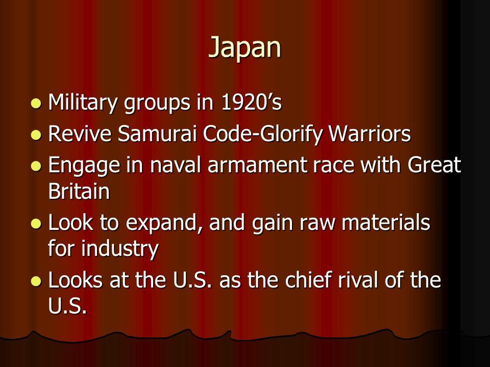 Japan Military groups in 1920's Revive Samurai Code-Glorify Warriors