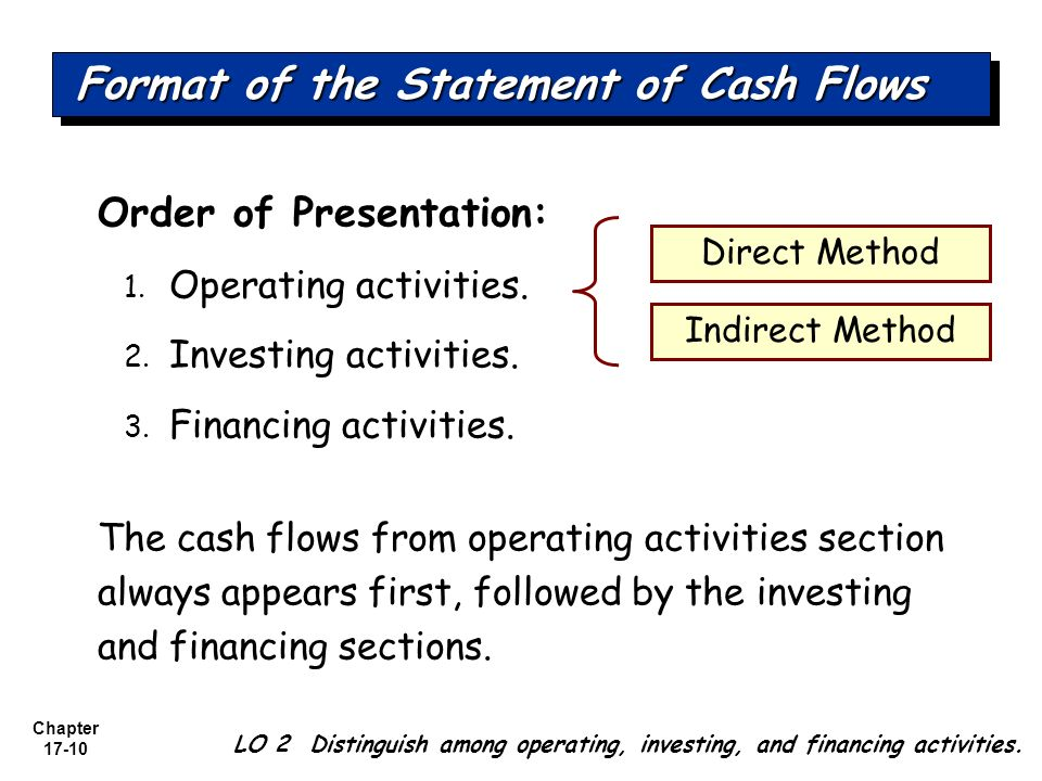 the methods of presenting cash flow from operating activities The method of calculating net cash flow from operating activities that results in the presentation of a condensed cash cash flow from operating activities.