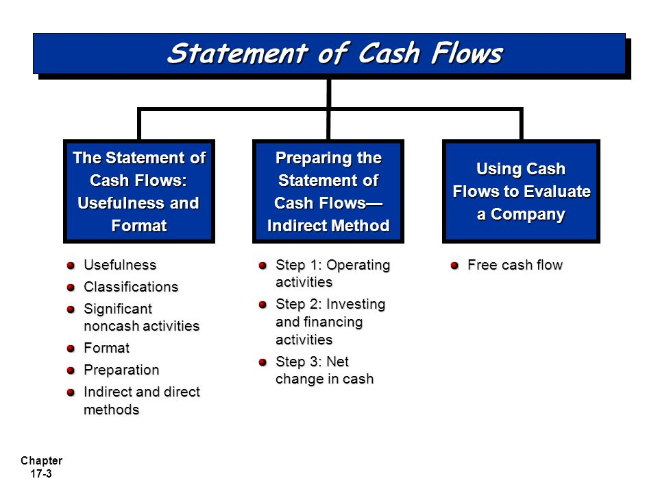 statement of cash flows accounting principles  eighth