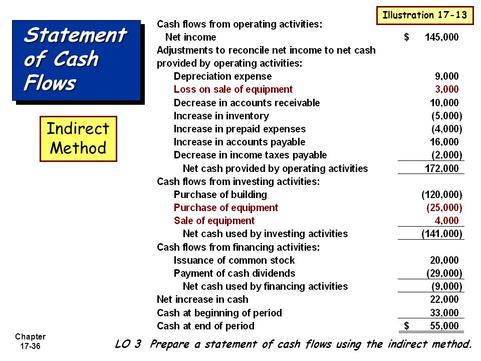 statement of cash flows accounting principles  eighth edition