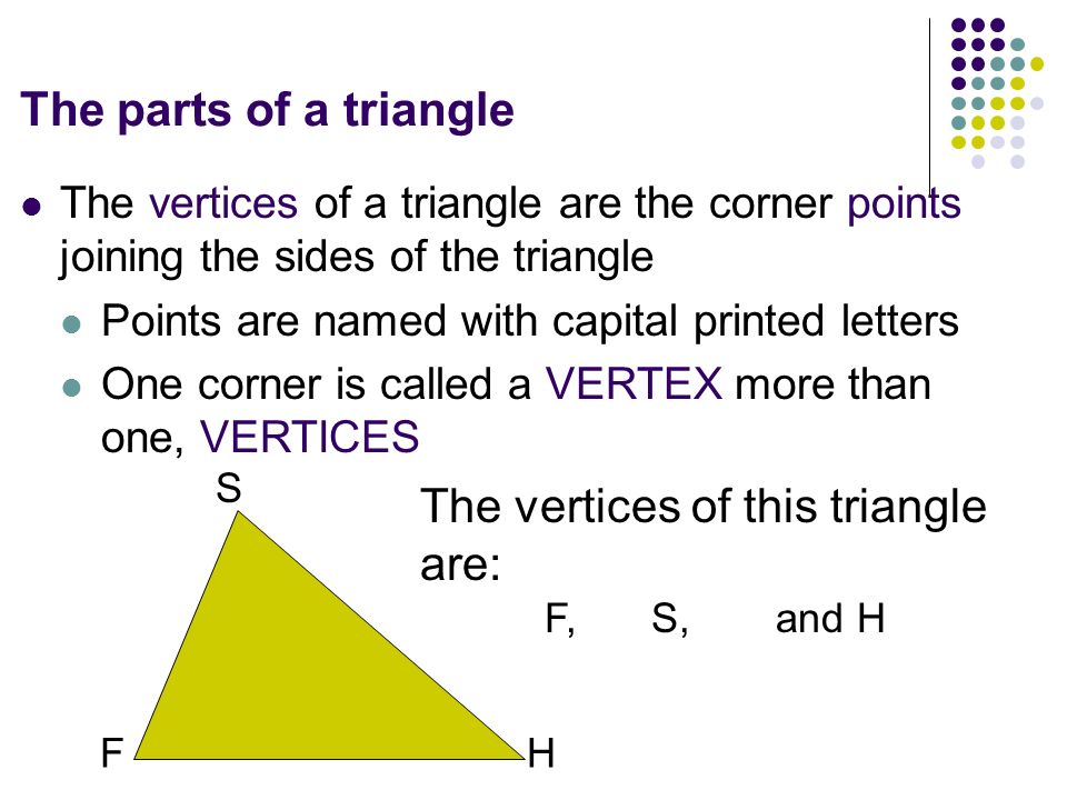 The vertices of this triangle are: