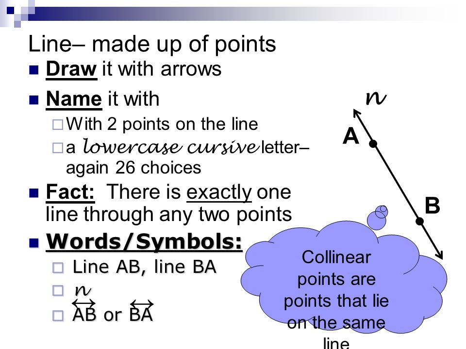 Collinear points are points that lie on the same line