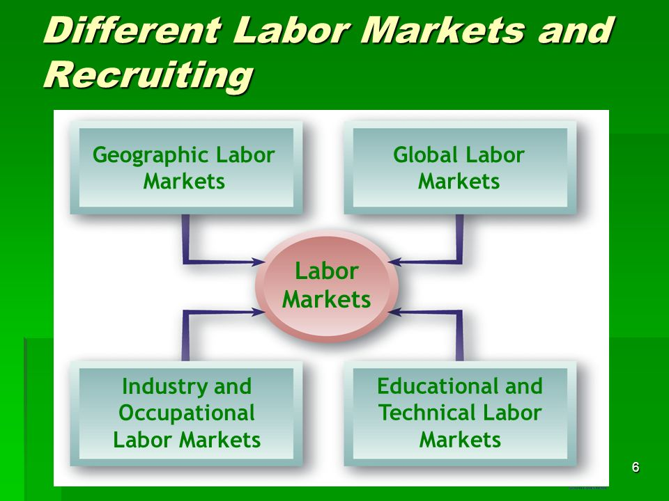 recruiting in labor markets Free essay: chapter 7—recruiting in labor markets multiple choice 1 the limitations the us government places on available visas for high-skilled foreign.
