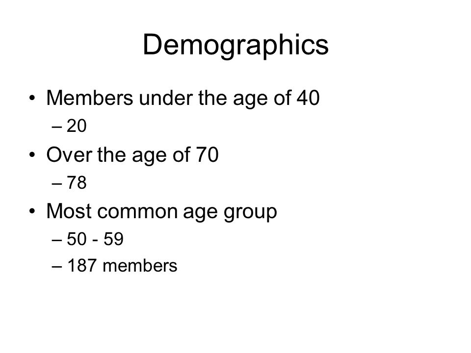 Demographics Members under the age of 40 Over the age of 70