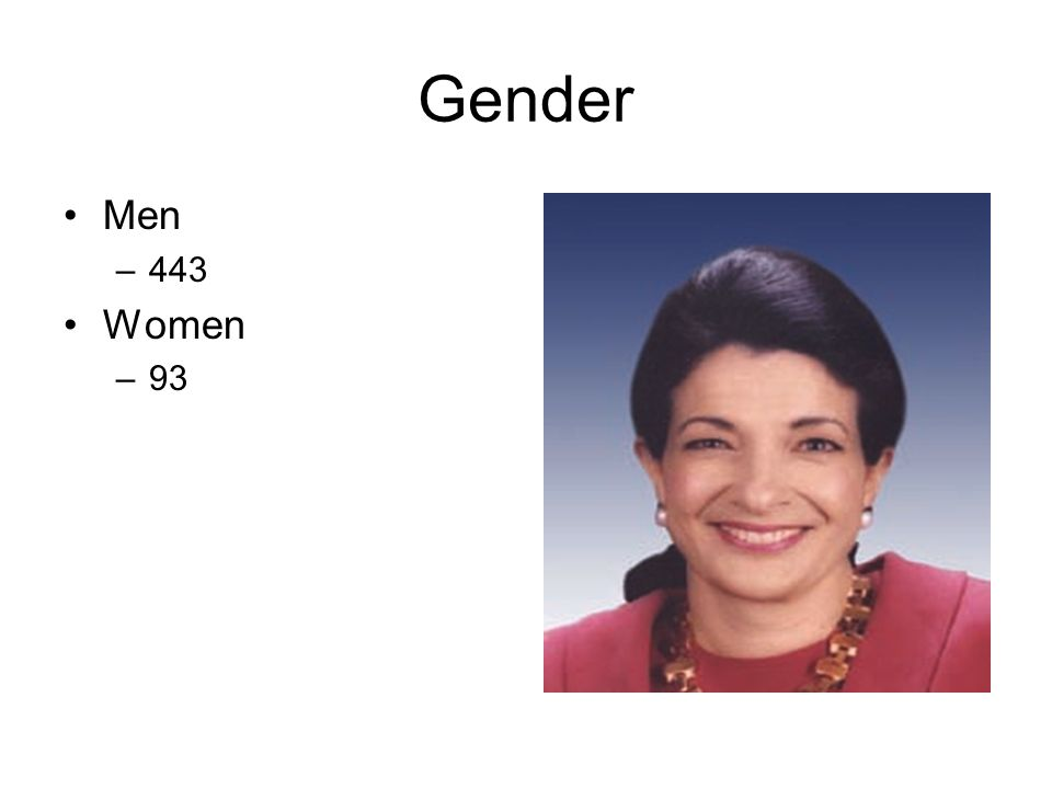Gender Men 443 Women 93
