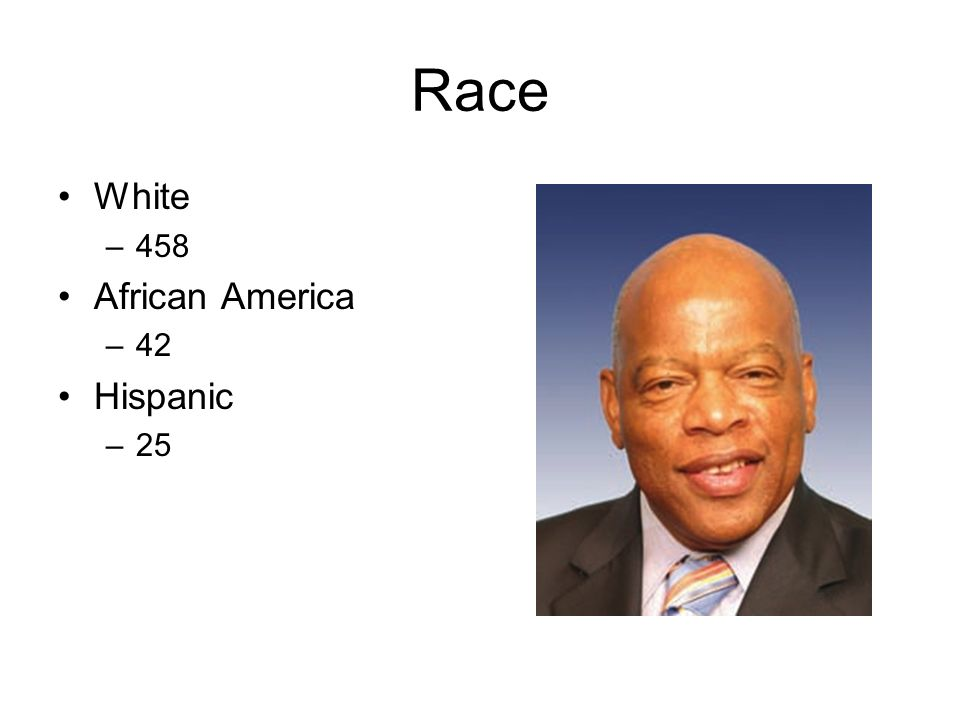 Race White 458 African America 42 Hispanic 25