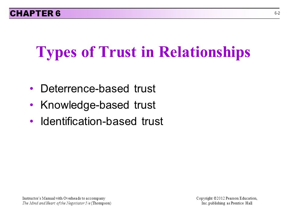 identification based trust