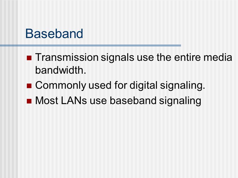 Baseband Transmission signals use the entire media bandwidth.