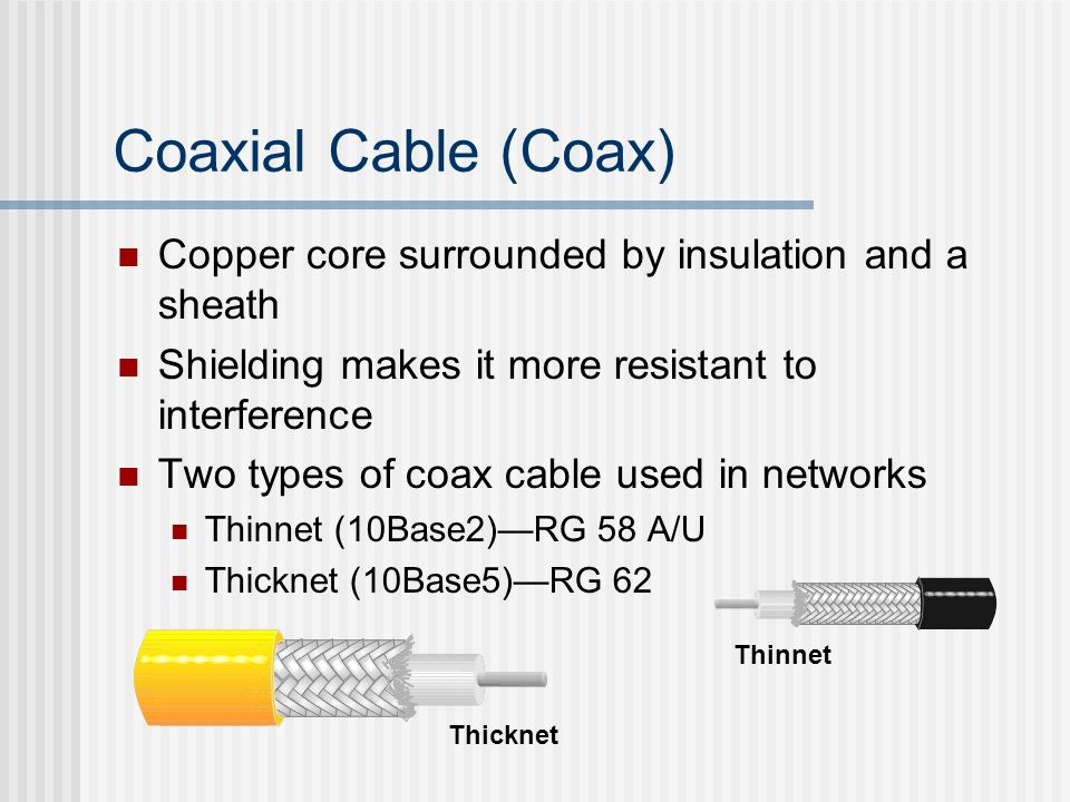 Coaxial Cable (Coax) Copper core surrounded by insulation and a sheath