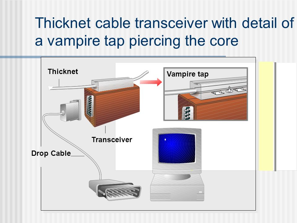 Thicknet cable transceiver with detail of a vampire tap piercing the core