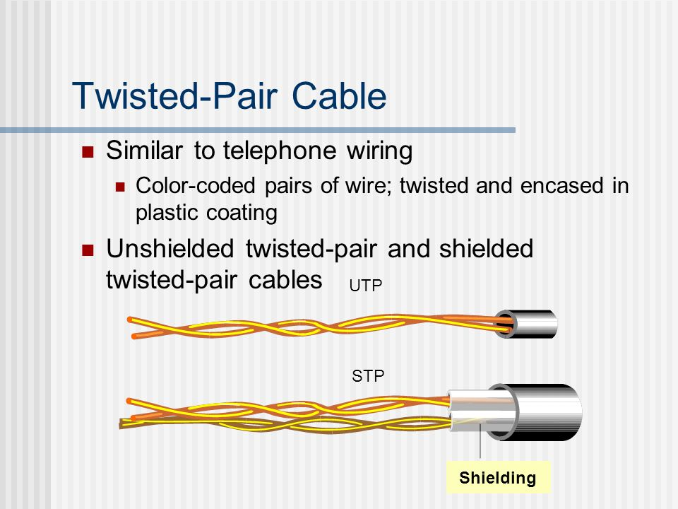 Twisted-Pair Cable Similar to telephone wiring