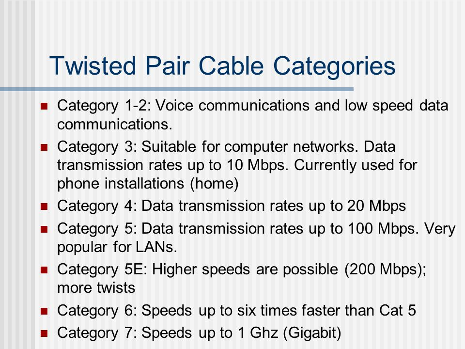 Twisted Pair Cable Categories