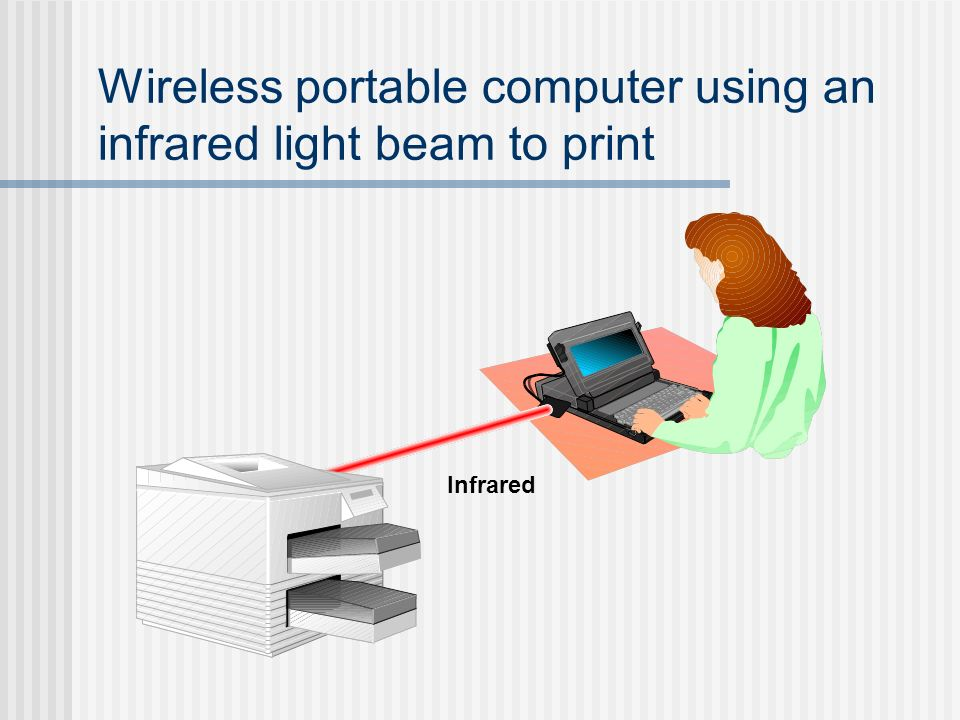 Wireless portable computer using an infrared light beam to print