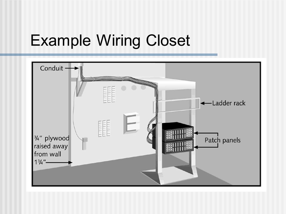 Example Wiring Closet Patch cables used between workstation and wall jack. Cable (often plenum grade) runs in walls and ceilings to patch panels.