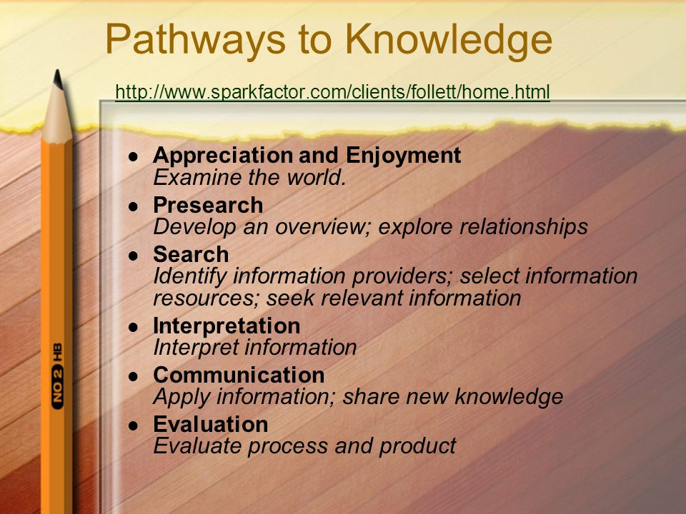 Pathways to Knowledge http://www.sparkfactor.com/clients/follett/home.html