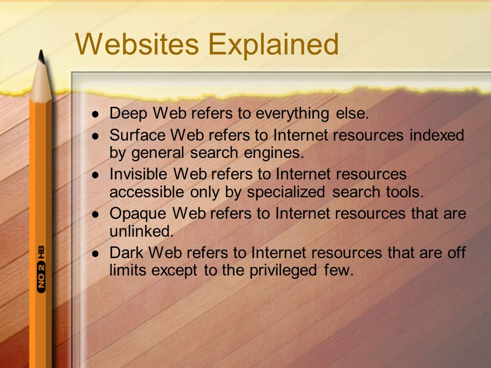 Websites Explained Deep Web refers to everything else.