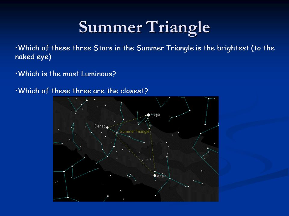 Summer Triangle Which of these three Stars in the Summer Triangle is the brightest (to the naked eye)