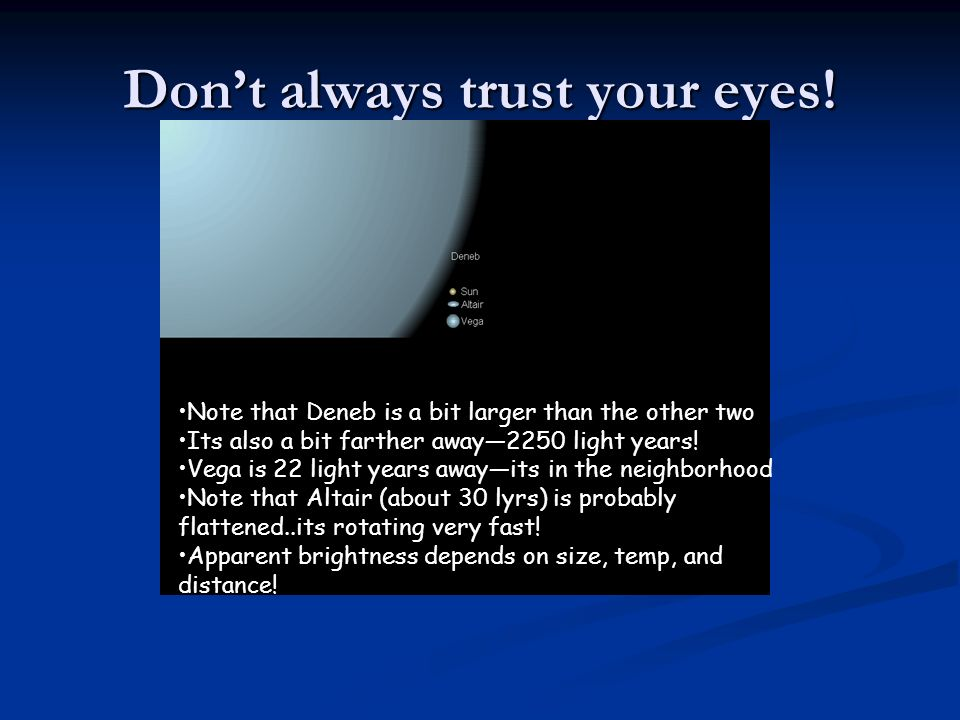 Don't always trust your eyes!
