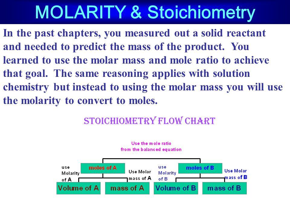 Ungewöhnlich Molarität Berechnung Arbeitsblatt Fotos - Mathe ...