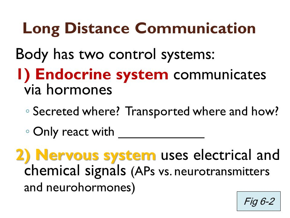 Long Distance Communication