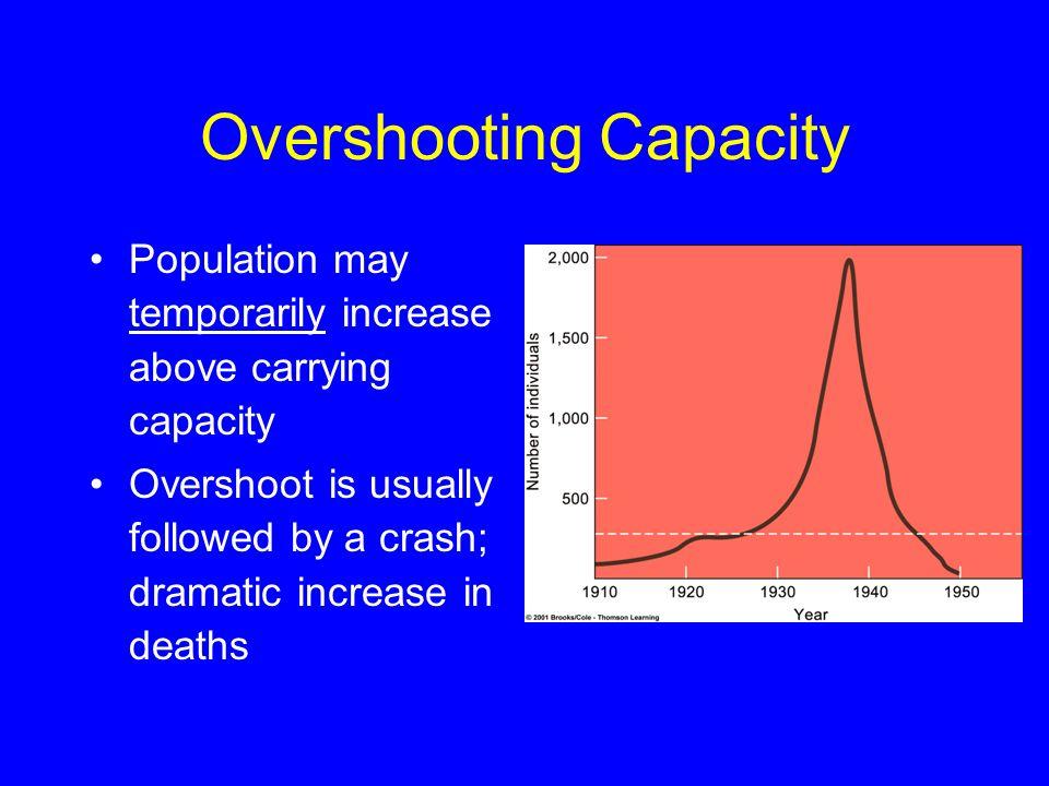 Overshooting Capacity