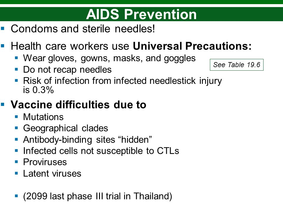 AIDS Prevention Condoms and sterile needles!