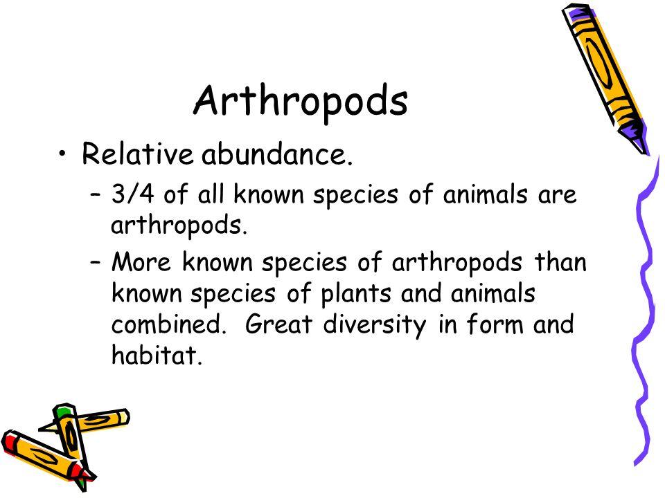 how to find relative abundance of species
