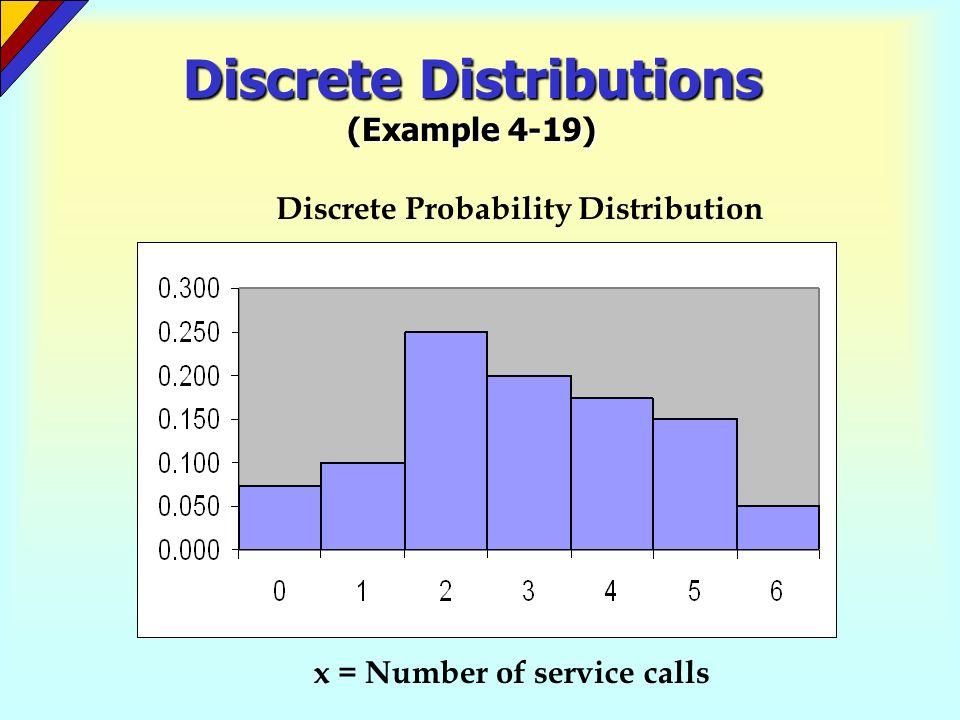 discrete probability distribution examples pdf