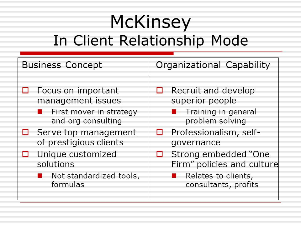 mckinsey and company managing knowledge and View karsten hofmann's profile on  director of knowledge management at mckinsey & company  i focus on shaping and managing a leading-edge knowledge.