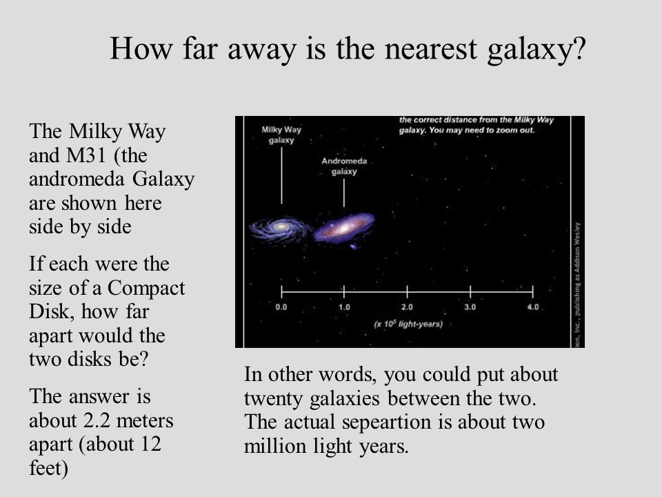 How far away is the nearest galaxy