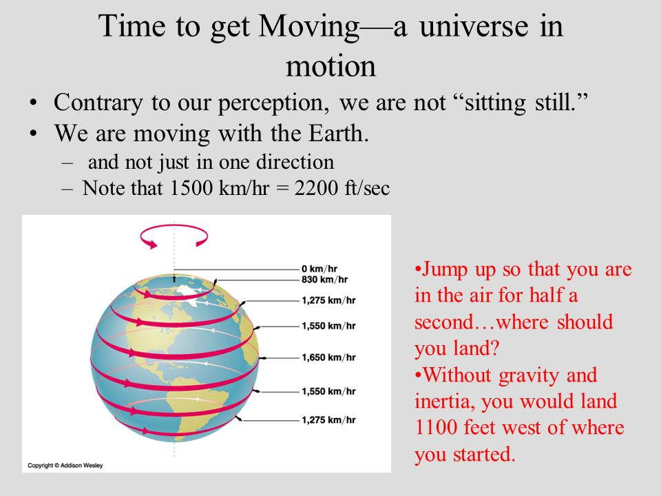 Time to get Moving—a universe in motion