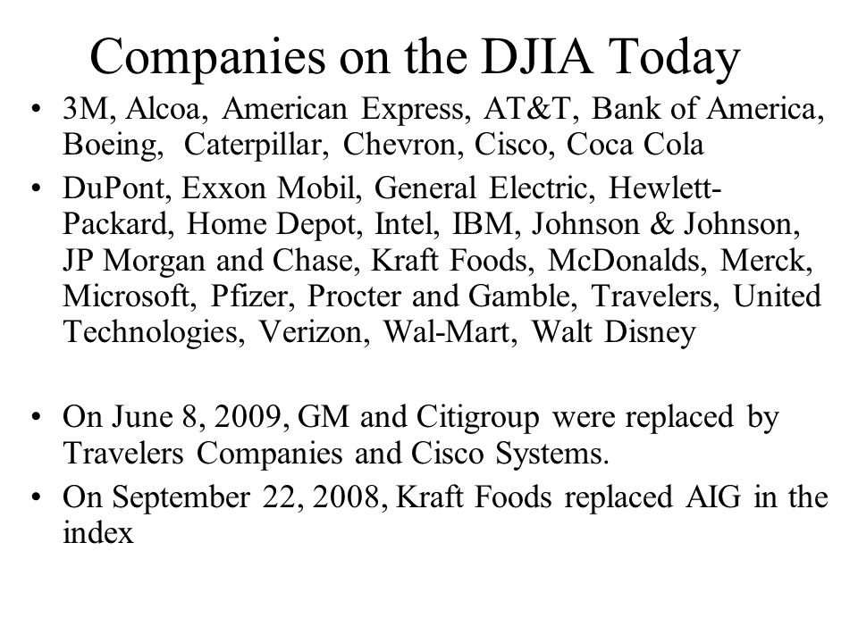 Companies on the DJIA Today